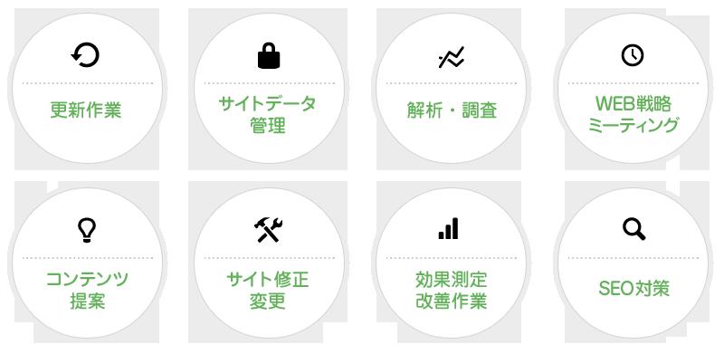 code3のサイト運営・管理
